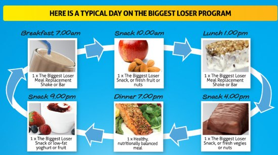 Biggest Loser Vegetarian Diet Plan